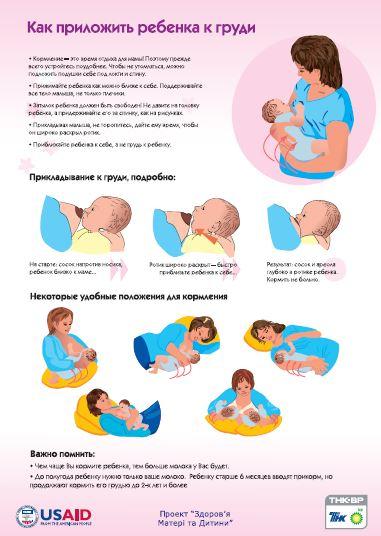 Подсказки для кормящих мам